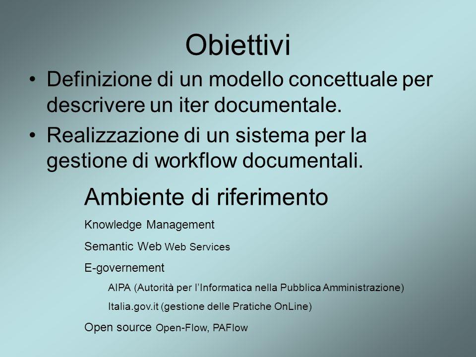 Soluzione centralizzata Casi duso Agente UtenteAgente SW AutenticazioneSelezione documenti Elaborazione Firma Controllo stato