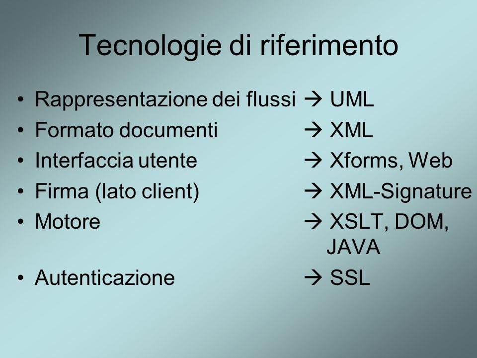 Tecnologie di riferimento Rappresentazione dei flussi UML Formato documenti XML Interfaccia utente Xforms, Web Firma (lato client) XML-Signature Motor