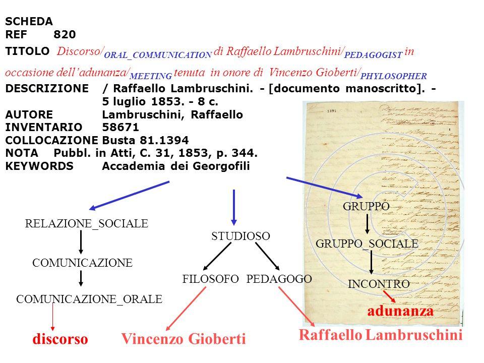 SCHEDA REF820 TITOLO Discorso/ ORAL_COMMUNICATION di Raffaello Lambruschini/ PEDAGOGIST in occasione delladunanza/ MEETING tenuta in onore di Vincenzo Gioberti/ PHYLOSOPHER DESCRIZIONE/ Raffaello Lambruschini.
