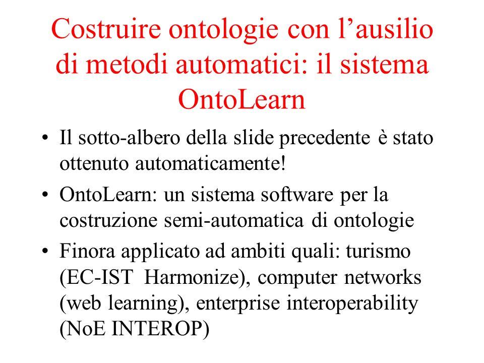 Costruire ontologie con lausilio di metodi automatici: il sistema OntoLearn Il sotto-albero della slide precedente è stato ottenuto automaticamente.
