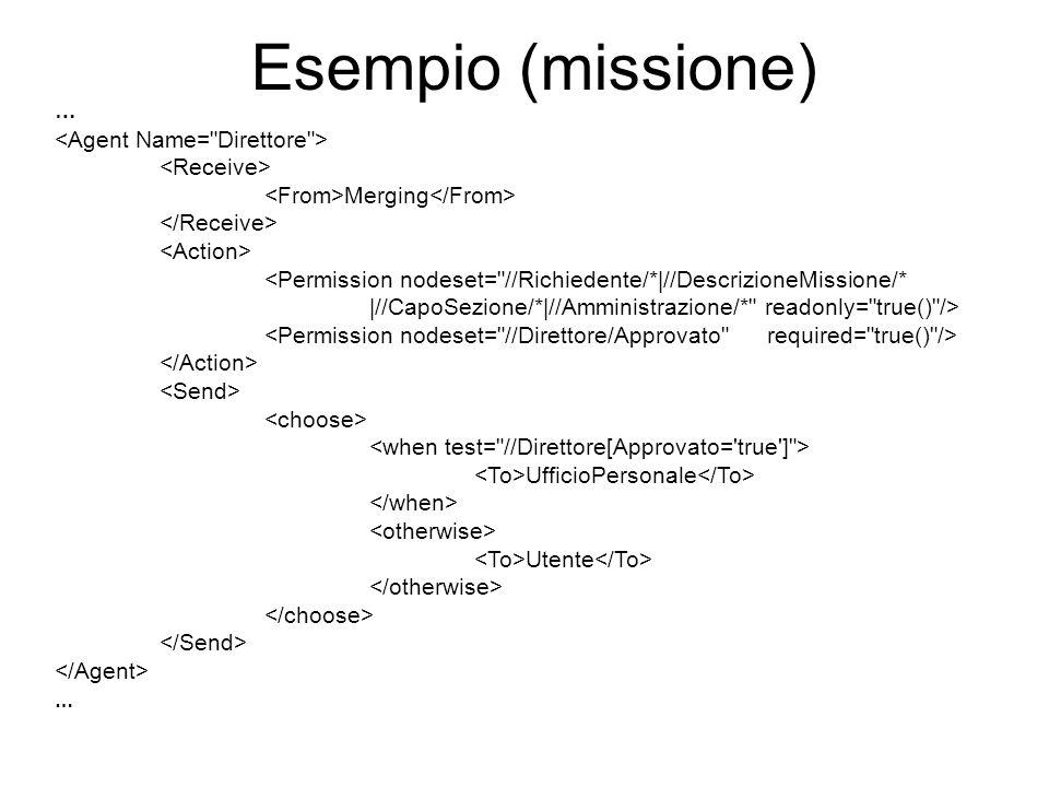 … Merging <Permission nodeset=