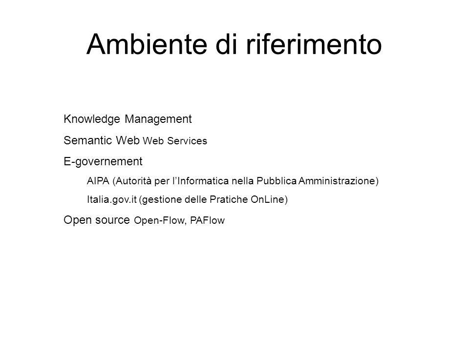 Ambiente di riferimento Knowledge Management Semantic Web Web Services E-governement AIPA (Autorità per lInformatica nella Pubblica Amministrazione) I