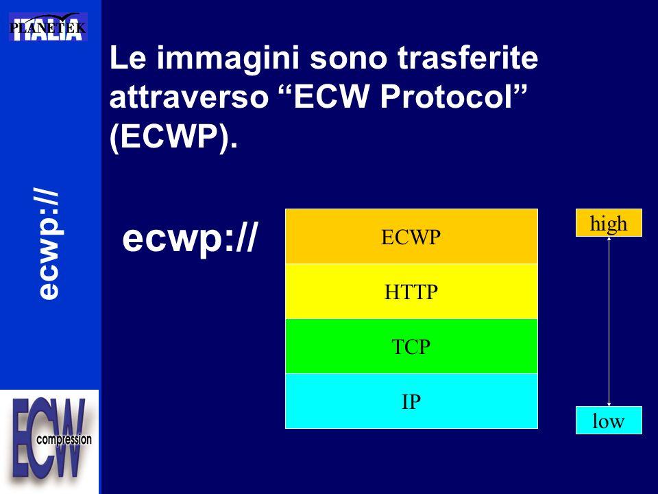 ecwp:// Le immagini sono trasferite attraverso ECW Protocol (ECWP). ecwp:// ECWP HTTP TCP IP high low
