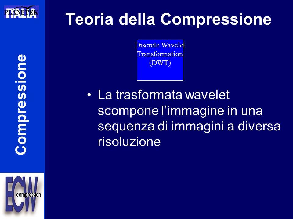 Teoria della Compressione La trasformata wavelet scompone limmagine in una sequenza di immagini a diversa risoluzione Discrete Wavelet Transformation