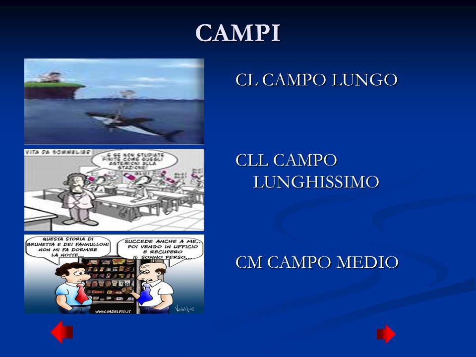 CAMPI CL CAMPO LUNGO CLL CAMPO LUNGHISSIMO CM CAMPO MEDIO