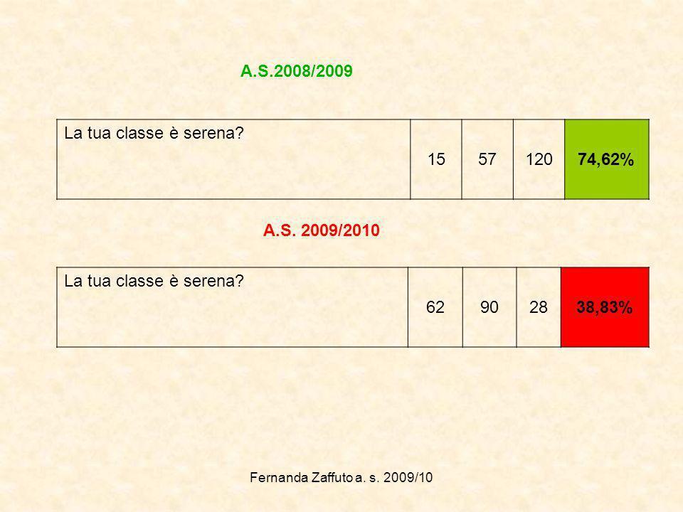 Fernanda Zaffuto a. s. 2009/10 La tua classe è serena.