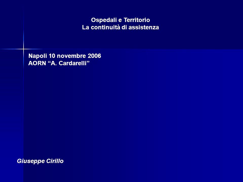 Ospedali e Territorio La continuità di assistenza Giuseppe Cirillo Napoli 10 novembre 2006 AORN A.