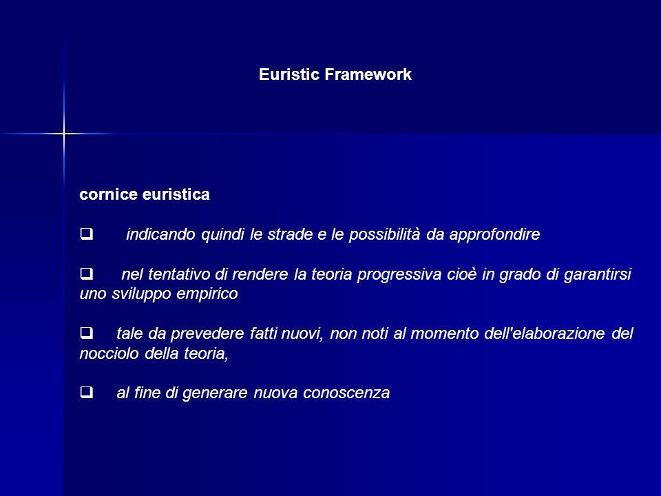 Euristic Framework cornice euristica indicando quindi le strade e le possibilità da approfondire nel tentativo di rendere la teoria progressiva cioè in grado di garantirsi uno sviluppo empirico tale da prevedere fatti nuovi, non noti al momento dell elaborazione del nocciolo della teoria, al fine di generare nuova conoscenza