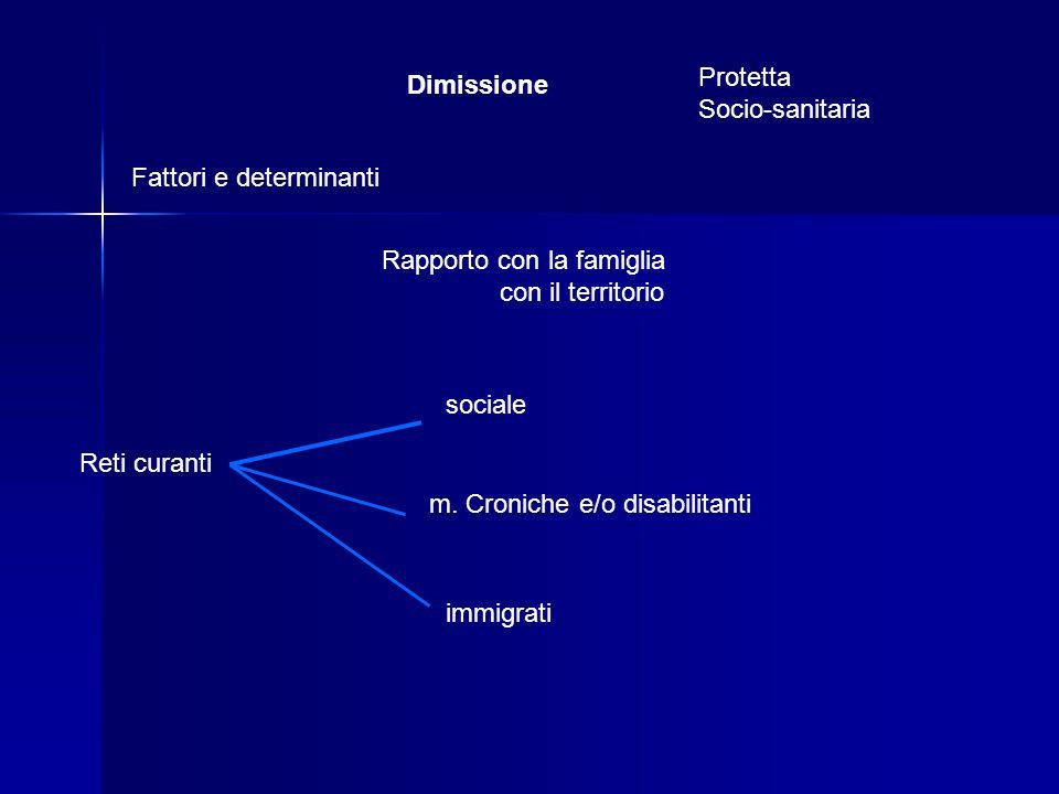 Territorio PDF Pediatra di Comunità Servizi Sociali-Educativi Terzo settore Altri attori Chi fa Che cosa Come Il PDF come case manager .