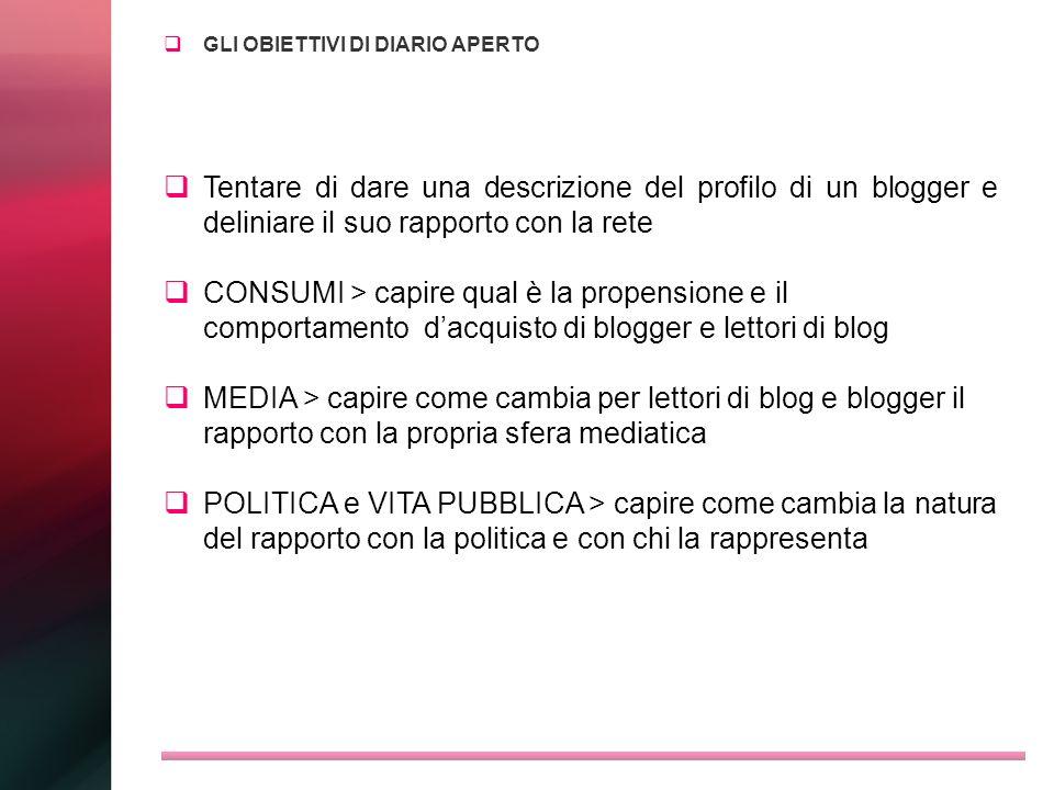 GLI OBIETTIVI DI DIARIO APERTO Tentare di dare una descrizione del profilo di un blogger e deliniare il suo rapporto con la rete CONSUMI > capire qual