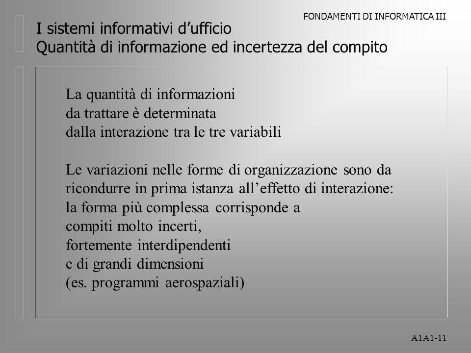 FONDAMENTI DI INFORMATICA III A1A1-11 I sistemi informativi dufficio Quantità di informazione ed incertezza del compito La quantità di informazioni da trattare è determinata dalla interazione tra le tre variabili Le variazioni nelle forme di organizzazione sono da ricondurre in prima istanza alleffetto di interazione: la forma più complessa corrisponde a compiti molto incerti, fortemente interdipendenti e di grandi dimensioni (es.