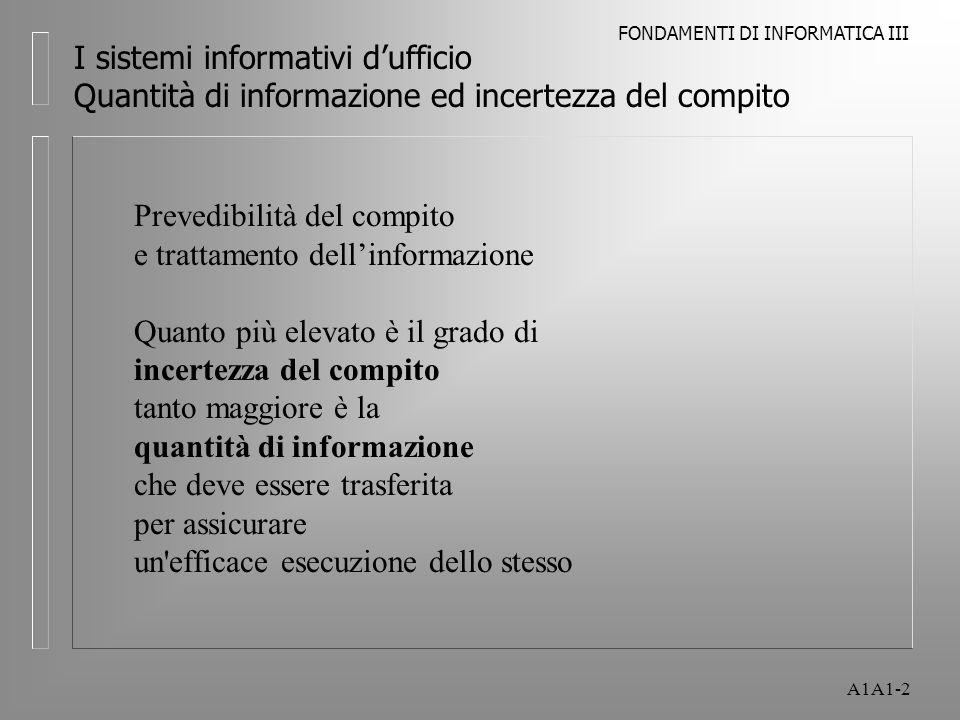 FONDAMENTI DI INFORMATICA III A1A1-3 I sistemi informativi dufficio Quantità di informazione ed incertezza del compito I = U I, la quantià di informazione da trattare per garantire una efficiente esecuzione del compito U, il grado di incertezza relativo ai requisiti del compito (risorse necessarie, tempo occorrente,…)