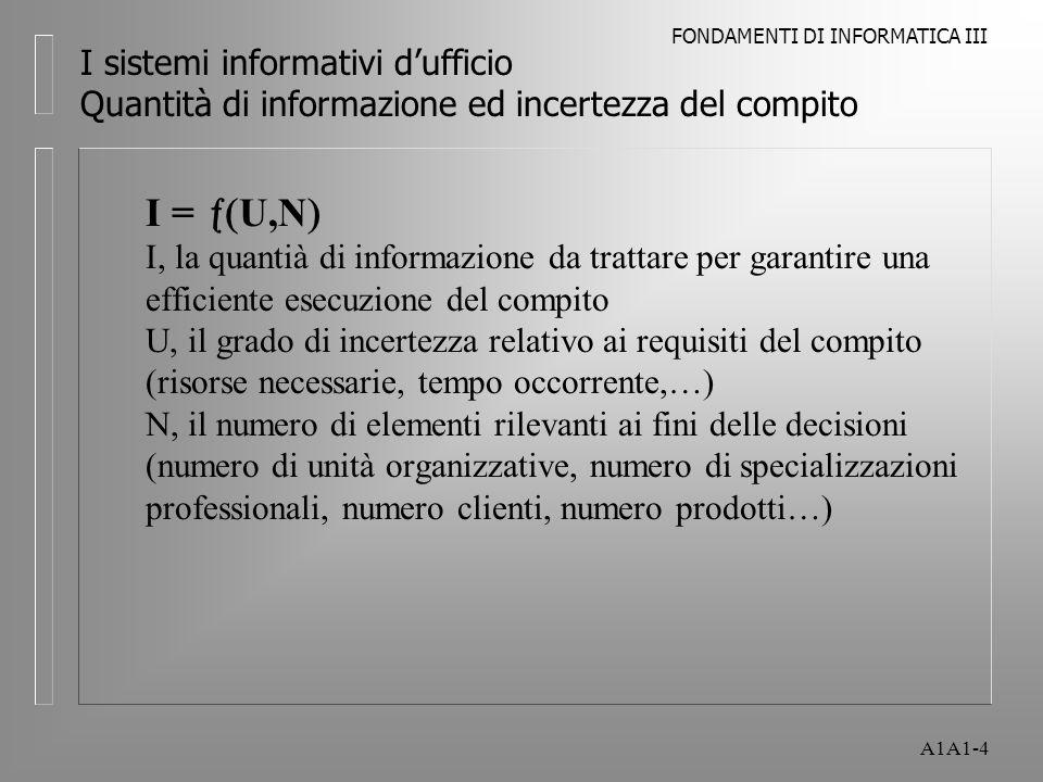 FONDAMENTI DI INFORMATICA III A1A1-5 I sistemi informativi dufficio Quantità di informazione ed incertezza del compito I = U,N,C I, la quantià di informazione da trattare per garantire una efficiente esecuzione del compito U, il grado di incertezza relativo ai requisiti del compito (risorse necessarie, tempo occorrente,…) N, il numero di elementi rilevanti ai fini delle decisioni (numero di unità organizzative, numero di specializzazioni professionali, numero clienti, numero prodotti…) C, grado di collegamento o interdipendenza, tra gli elementi essenziali ai fini della formazione delle decisioni (comportamento di una unità influisce direttamente sul raggiungimento degli obiettivi di unaltra)