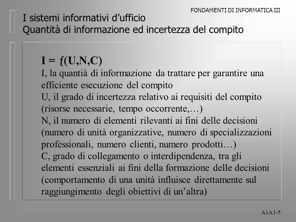 FONDAMENTI DI INFORMATICA III A1A1-6 I sistemi informativi dufficio Quantità di informazione ed incertezza del compito La quantità di informazione da trattare aumenta con laumentare del grado di interdipendenza Varia moltissimo da organizzazione ad organizzazione in base alle caratteristiche della stessa