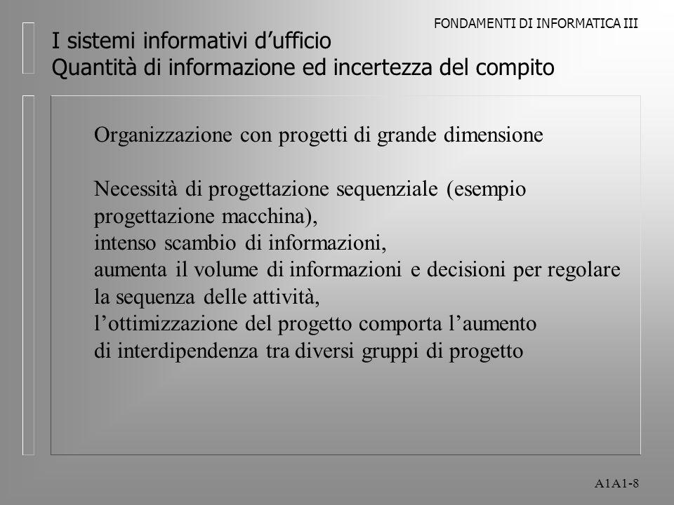 FONDAMENTI DI INFORMATICA III A1A1-9 I sistemi informativi dufficio Quantità di informazione ed incertezza del compito La quantità di informazione probabilmente è funzione monotona crescente della variabile indipendente ad es.