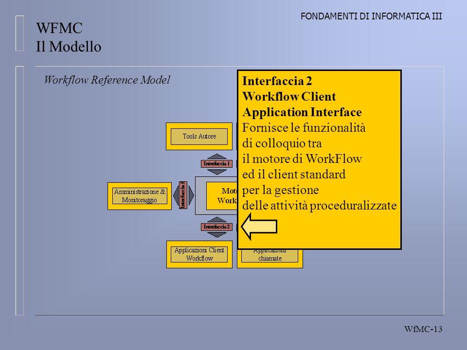 FONDAMENTI DI INFORMATICA III WfMC-13 Workflow Reference Model Interfaccia 2 Workflow Client Application Interface Fornisce le funzionalità di colloquio tra il motore di WorkFlow ed il client standard per la gestione delle attività proceduralizzate WFMC Il Modello