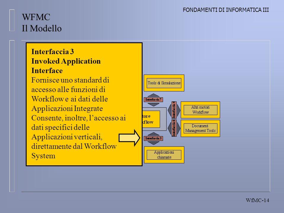 FONDAMENTI DI INFORMATICA III WfMC-14 Workflow Reference Model Interfaccia 3 Invoked Application Interface Fornisce uno standard di accesso alle funzioni di Workflow e ai dati delle Applicazioni Integrate Consente, inoltre, laccesso ai dati specifici delle Applicazioni verticali, direttamente dal Workflow System WFMC Il Modello