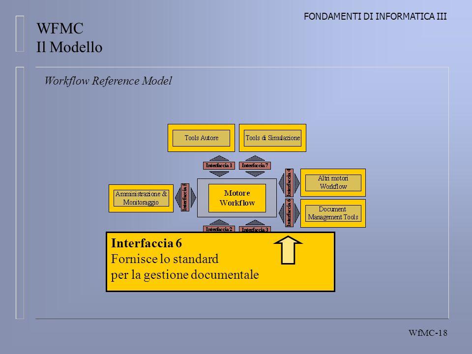 FONDAMENTI DI INFORMATICA III WfMC-18 Workflow Reference Model Interfaccia 6 Fornisce lo standard per la gestione documentale WFMC Il Modello