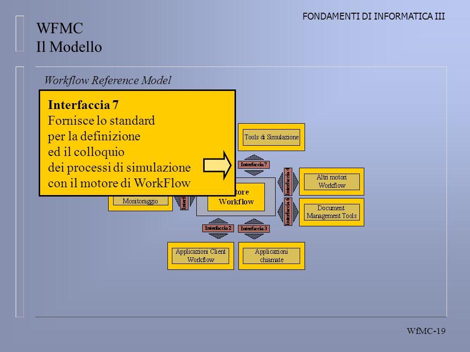 FONDAMENTI DI INFORMATICA III WfMC-19 Workflow Reference Model Interfaccia 7 Fornisce lo standard per la definizione ed il colloquio dei processi di simulazione con il motore di WorkFlow WFMC Il Modello