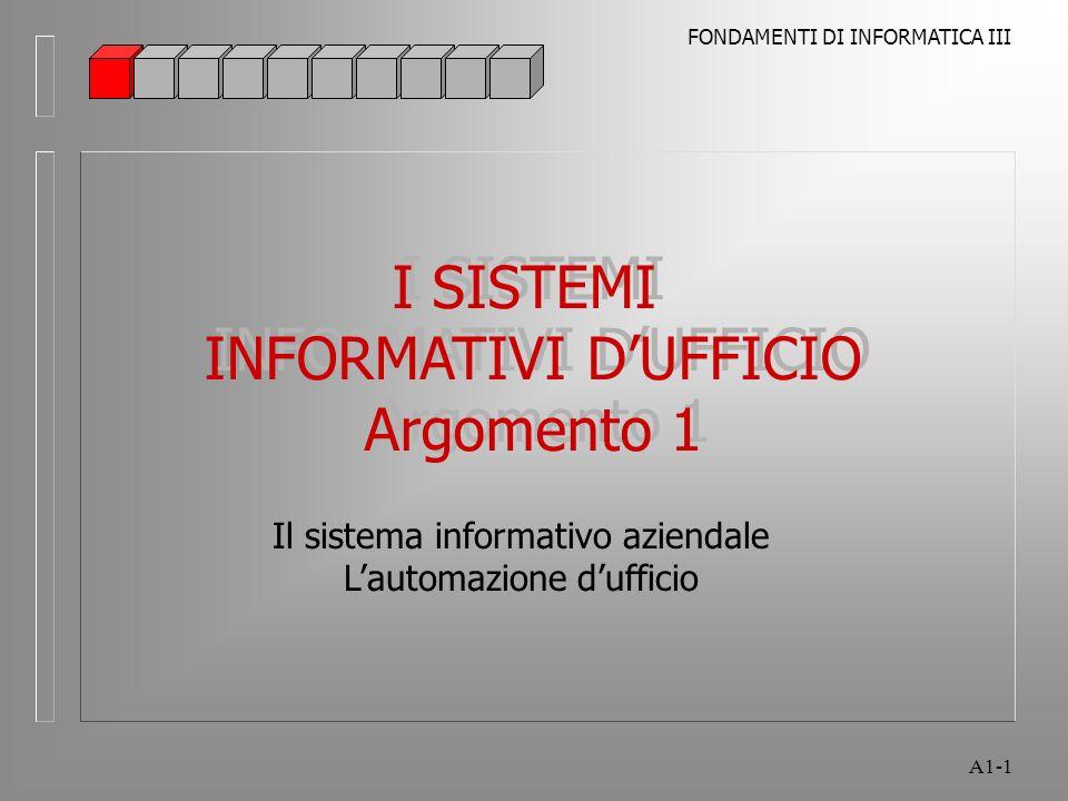 FONDAMENTI DI INFORMATICA III A1-1 I SISTEMI INFORMATIVI DUFFICIO Argomento 1 I SISTEMI INFORMATIVI DUFFICIO Argomento 1 Il sistema informativo aziend