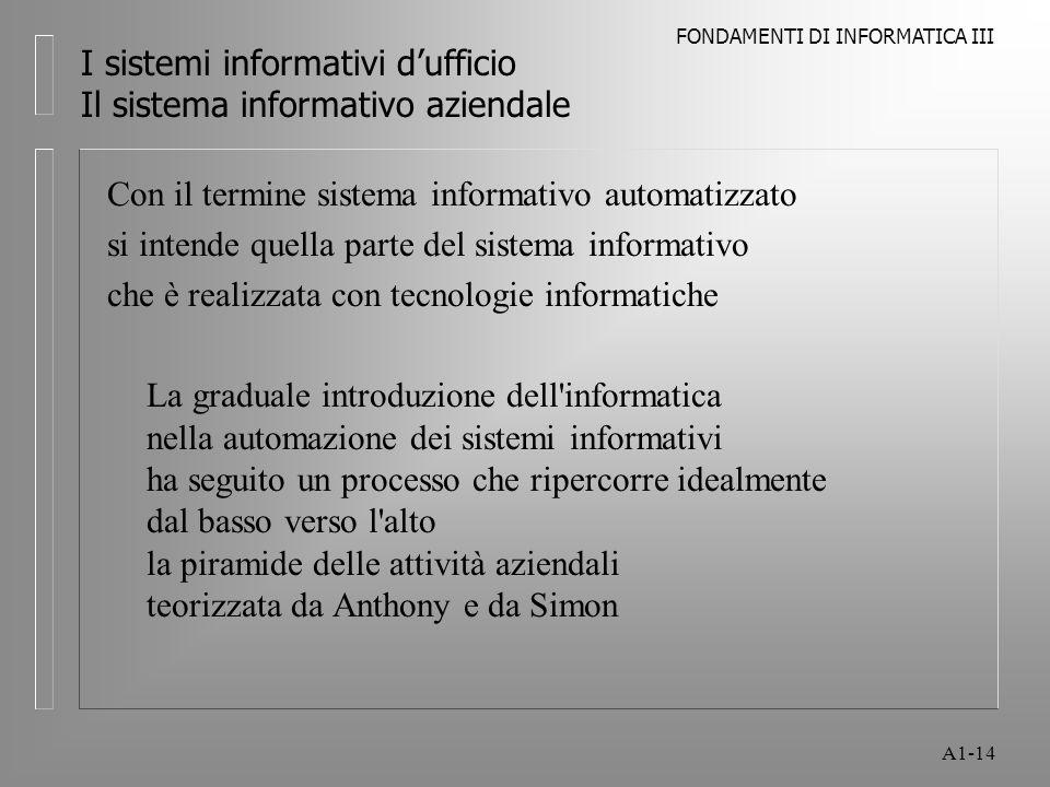 FONDAMENTI DI INFORMATICA III A1-14 I sistemi informativi dufficio Il sistema informativo aziendale Con il termine sistema informativo automatizzato s