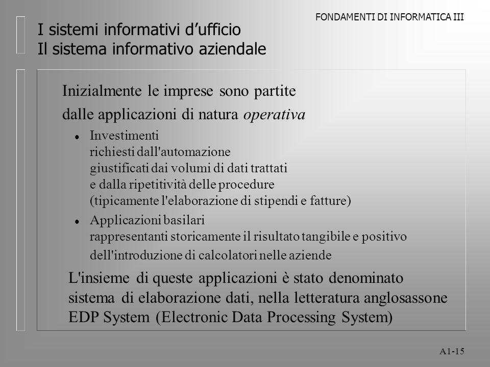 FONDAMENTI DI INFORMATICA III A1-15 I sistemi informativi dufficio Il sistema informativo aziendale Inizialmente le imprese sono partite dalle applica