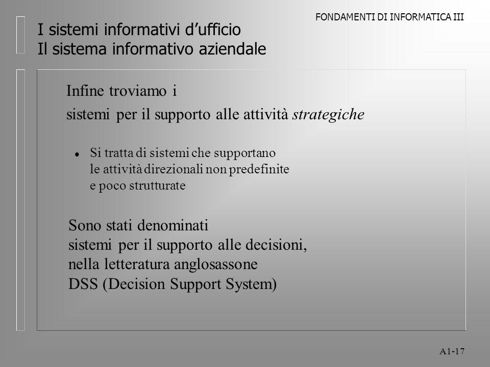 FONDAMENTI DI INFORMATICA III A1-17 I sistemi informativi dufficio Il sistema informativo aziendale Infine troviamo i sistemi per il supporto alle att