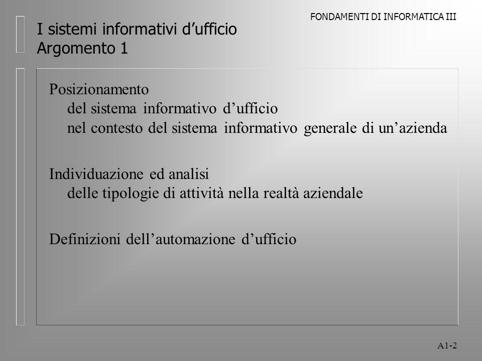 FONDAMENTI DI INFORMATICA III A1-2 I sistemi informativi dufficio Argomento 1 Posizionamento del sistema informativo dufficio nel contesto del sistema