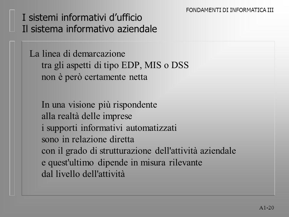 FONDAMENTI DI INFORMATICA III A1-20 I sistemi informativi dufficio Il sistema informativo aziendale La linea di demarcazione tra gli aspetti di tipo E