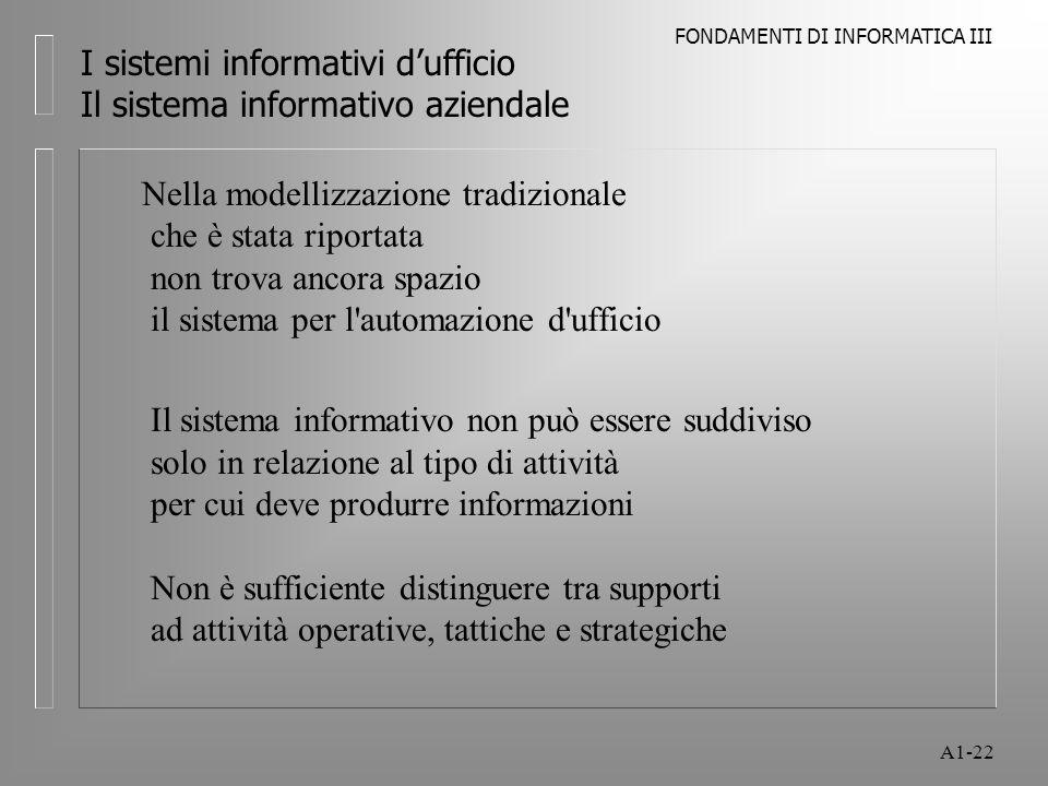 FONDAMENTI DI INFORMATICA III A1-22 I sistemi informativi dufficio Il sistema informativo aziendale Nella modellizzazione tradizionale che è stata rip