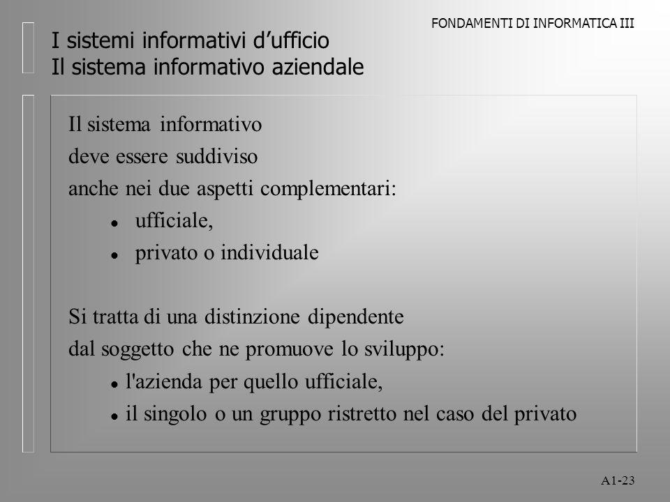 FONDAMENTI DI INFORMATICA III A1-23 I sistemi informativi dufficio Il sistema informativo aziendale Il sistema informativo deve essere suddiviso anche