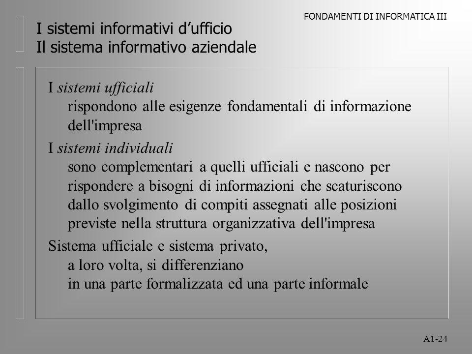 FONDAMENTI DI INFORMATICA III A1-24 I sistemi informativi dufficio Il sistema informativo aziendale I sistemi ufficiali rispondono alle esigenze fonda