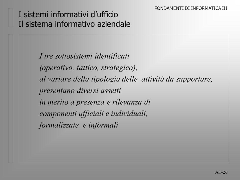FONDAMENTI DI INFORMATICA III A1-26 I sistemi informativi dufficio Il sistema informativo aziendale I tre sottosistemi identificati (operativo, tattic