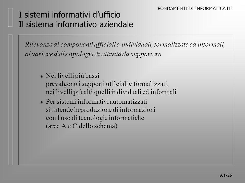 FONDAMENTI DI INFORMATICA III A1-29 I sistemi informativi dufficio Il sistema informativo aziendale Rilevanza di componenti ufficiali e individuali, f