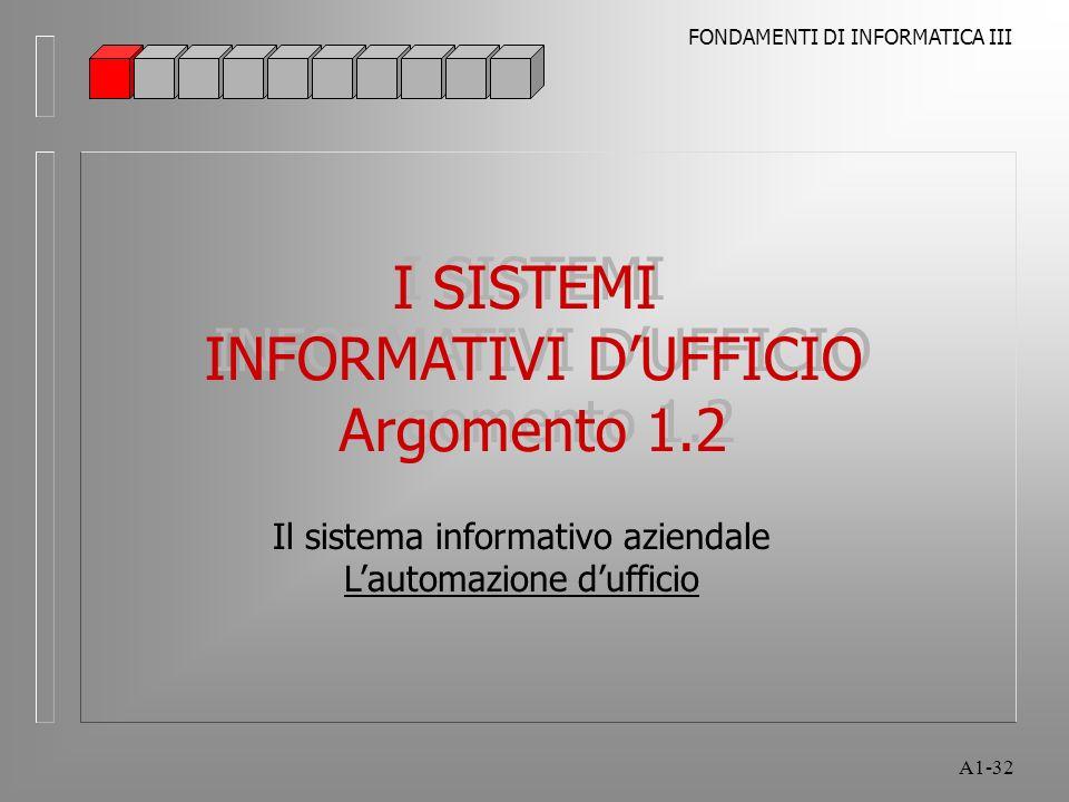 FONDAMENTI DI INFORMATICA III A1-32 I SISTEMI INFORMATIVI DUFFICIO Argomento 1.2 I SISTEMI INFORMATIVI DUFFICIO Argomento 1.2 Il sistema informativo a