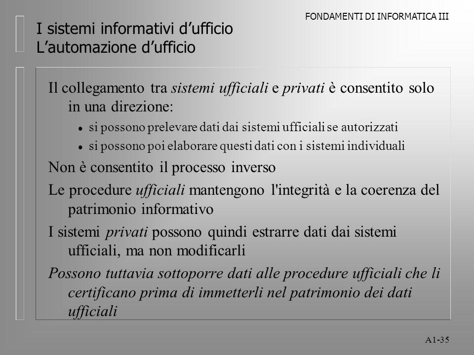 FONDAMENTI DI INFORMATICA III A1-35 I sistemi informativi dufficio Lautomazione dufficio Il collegamento tra sistemi ufficiali e privati è consentito