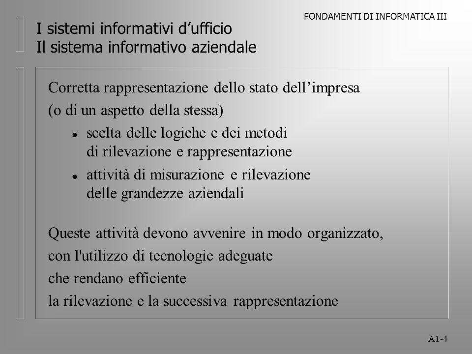 FONDAMENTI DI INFORMATICA III A1-4 I sistemi informativi dufficio Il sistema informativo aziendale Corretta rappresentazione dello stato dellimpresa (