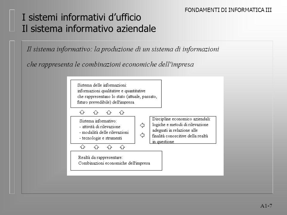 FONDAMENTI DI INFORMATICA III A1-7 I sistemi informativi dufficio Il sistema informativo aziendale Il sistema informativo: la produzione di un sistema