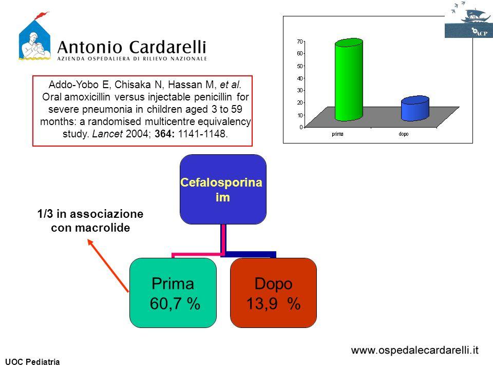 Cefalosporina im Prima 60,7 % Dopo 13,9 % 1/3 in associazione con macrolide Addo-Yobo E, Chisaka N, Hassan M, et al. Oral amoxicillin versus injectabl