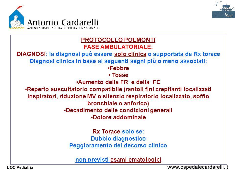 Coinvolti nello studio : ACP, SIP e FIMP Campania altri 4 ospedali : Santobono, Annunziata, Castellamare, Benevento Stiamo arruolando i PDF