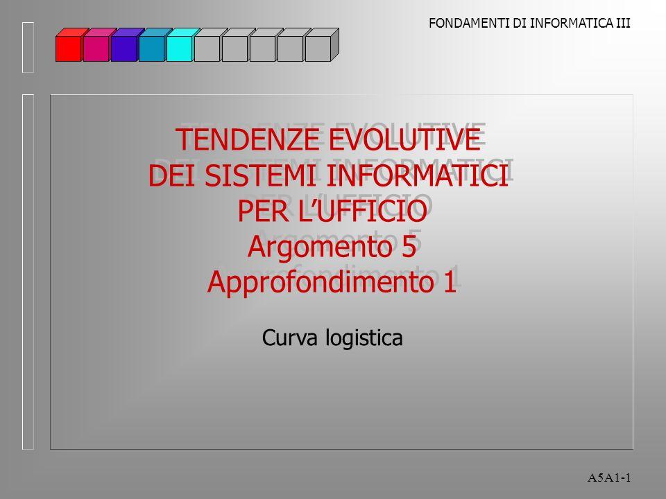 FONDAMENTI DI INFORMATICA III A5A1-1 TENDENZE EVOLUTIVE DEI SISTEMI INFORMATICI PER LUFFICIO Argomento 5 Approfondimento 1 TENDENZE EVOLUTIVE DEI SISTEMI INFORMATICI PER LUFFICIO Argomento 5 Approfondimento 1 Curva logistica