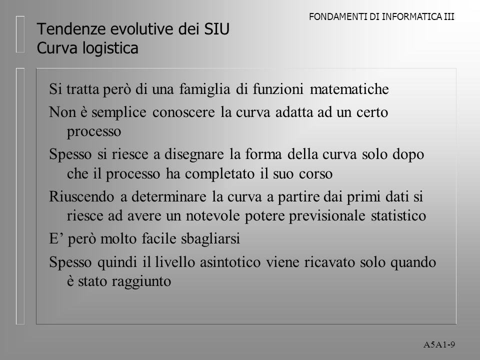 FONDAMENTI DI INFORMATICA III A5A1-9 Tendenze evolutive dei SIU Curva logistica Si tratta però di una famiglia di funzioni matematiche Non è semplice conoscere la curva adatta ad un certo processo Spesso si riesce a disegnare la forma della curva solo dopo che il processo ha completato il suo corso Riuscendo a determinare la curva a partire dai primi dati si riesce ad avere un notevole potere previsionale statistico E però molto facile sbagliarsi Spesso quindi il livello asintotico viene ricavato solo quando è stato raggiunto