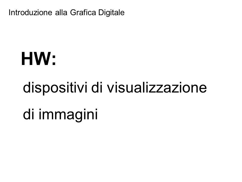 Introduzione alla Grafica Digitale HW: dispositivi di visualizzazione di immagini