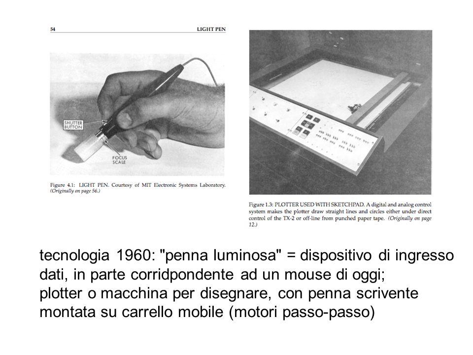 tecnologia 1960: penna luminosa = dispositivo di ingresso dati, in parte corridpondente ad un mouse di oggi; plotter o macchina per disegnare, con penna scrivente montata su carrello mobile (motori passo-passo)