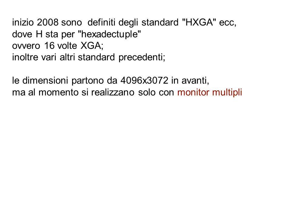 inizio 2008 sono definiti degli standard HXGA ecc, dove H sta per hexadectuple ovvero 16 volte XGA; inoltre vari altri standard precedenti; le dimensioni partono da 4096x3072 in avanti, ma al momento si realizzano solo con monitor multipli