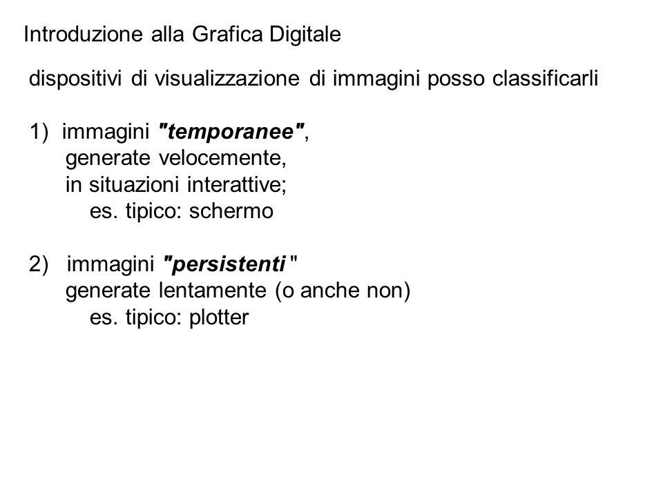 Introduzione alla Grafica Digitale dispositivi di visualizzazione di immagini posso classificarli 1)immagini
