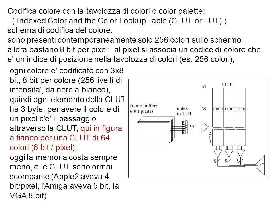 ogni colore e codificato con 3x8 bit, 8 bit per colore (256 livelli di intensita , da nero a bianco), quindi ogni elemento della CLUT ha 3 byte; per avere il colore di un pixel c e il passaggio attraverso la CLUT, qui in figura a fianco per una CLUT di 64 colori (6 bit / pixel); oggi la memoria costa sempre meno, e le CLUT sono ormai scomparse (Apple2 aveva 4 bit/pixel, l Amiga aveva 5 bit, la VGA 8 bit) Codifica colore con la tavolozza di colori o color palette: ( Indexed Color and the Color Lookup Table (CLUT or LUT) ) schema di codifica del colore: sono presenti contemporaneamente solo 256 colori sullo schermo allora bastano 8 bit per pixel: al pixel si associa un codice di colore che e un indice di posizione nella tavolozza di colori (es.