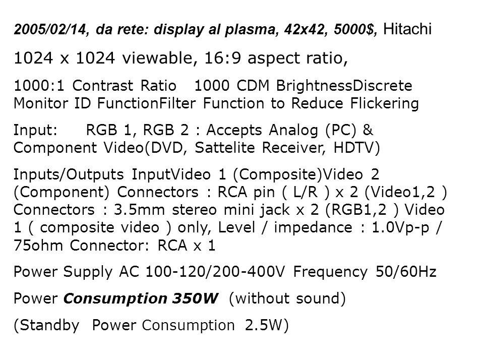 2005/02/14, da rete: display al plasma, 42x42, 5000$, Hitachi 1024 x 1024 viewable, 16:9 aspect ratio, 1000:1 Contrast Ratio 1000 CDM BrightnessDiscre
