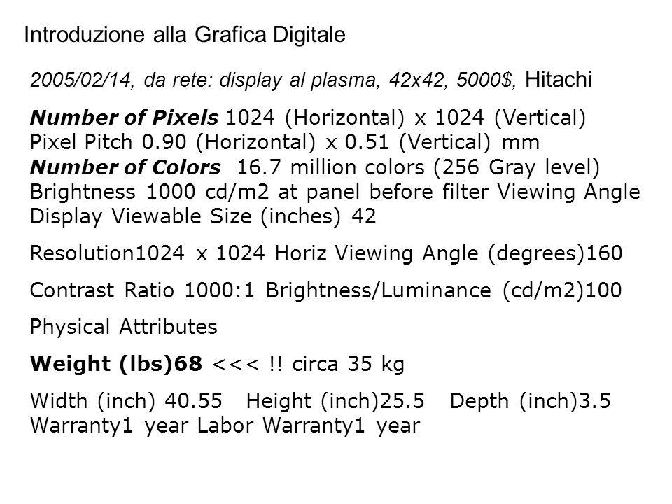 Introduzione alla Grafica Digitale 2005/02/14, da rete: display al plasma, 42x42, 5000$, Hitachi Number of Pixels 1024 (Horizontal) x 1024 (Vertical)
