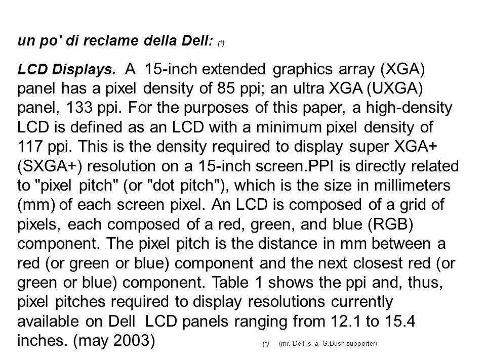 un po' di reclame della Dell: (*) LCD Displays. A 15-inch extended graphics array (XGA) panel has a pixel density of 85 ppi; an ultra XGA (UXGA) panel